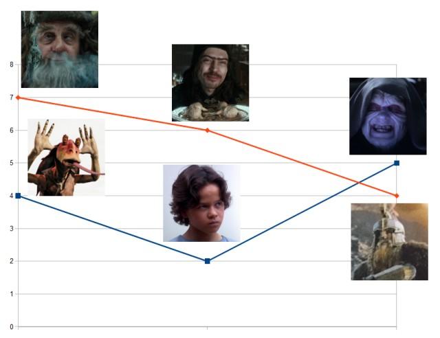 hobbit_vs_starwars